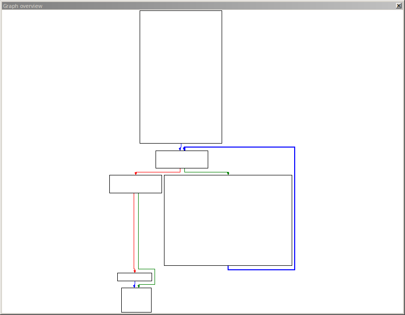 IDA screenshot showing the control flow graph